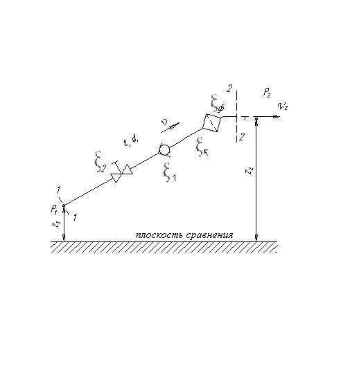 Гидравлический расчет газопровода высокого давления пример