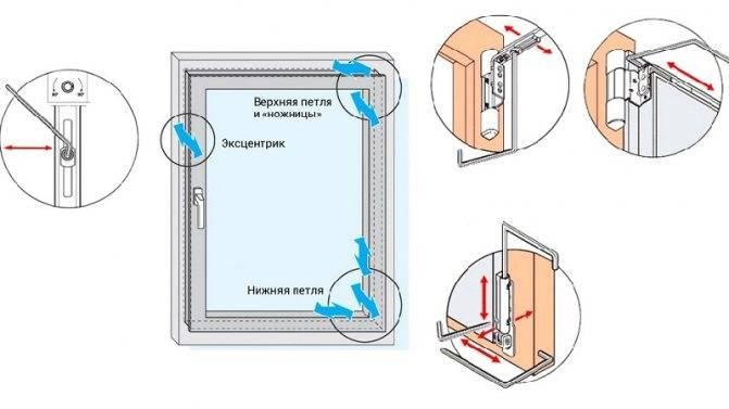 Как выполнить регулировку пластиковых окон и дверей самостоятельно, в том числе на зиму и лето: пошаговые инструкции