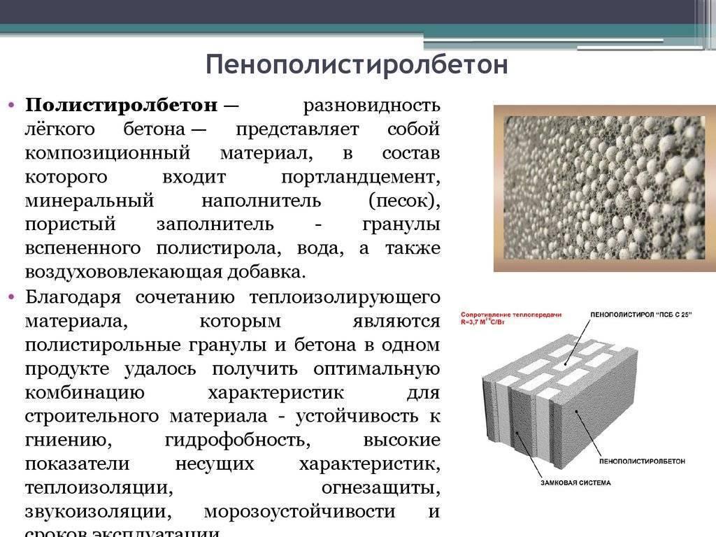 Обзор пенополистирола