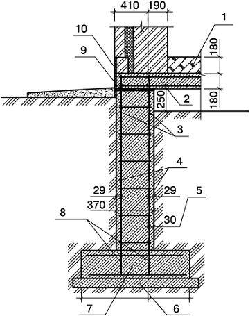 Устройство ленточного фундамента: правильная схема расположения и технология его монтажа для частного дома, а так же его фото в разрезе
