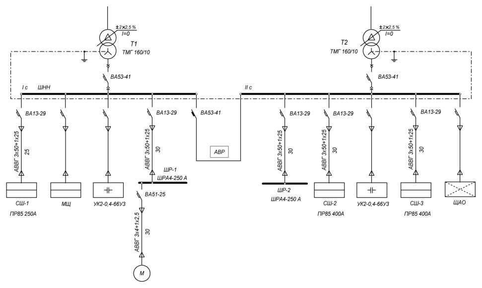 Как и зачем разрабатывается однолинейная схема электроснабжения
