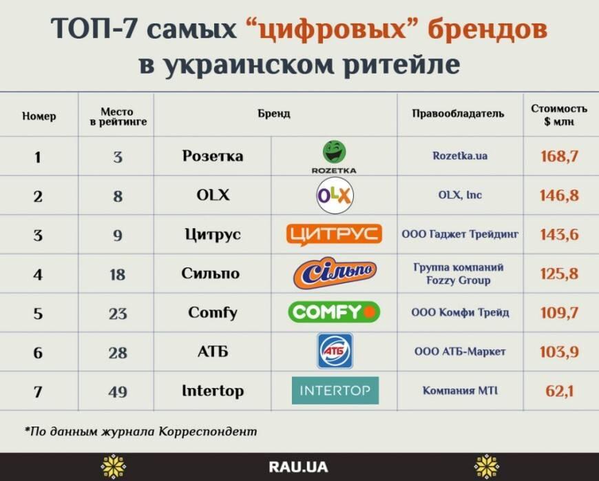 Как избавиться от одуванчиков и других сорняков раз и навсегда + виды и фото сорняков на supersadovnik.ru