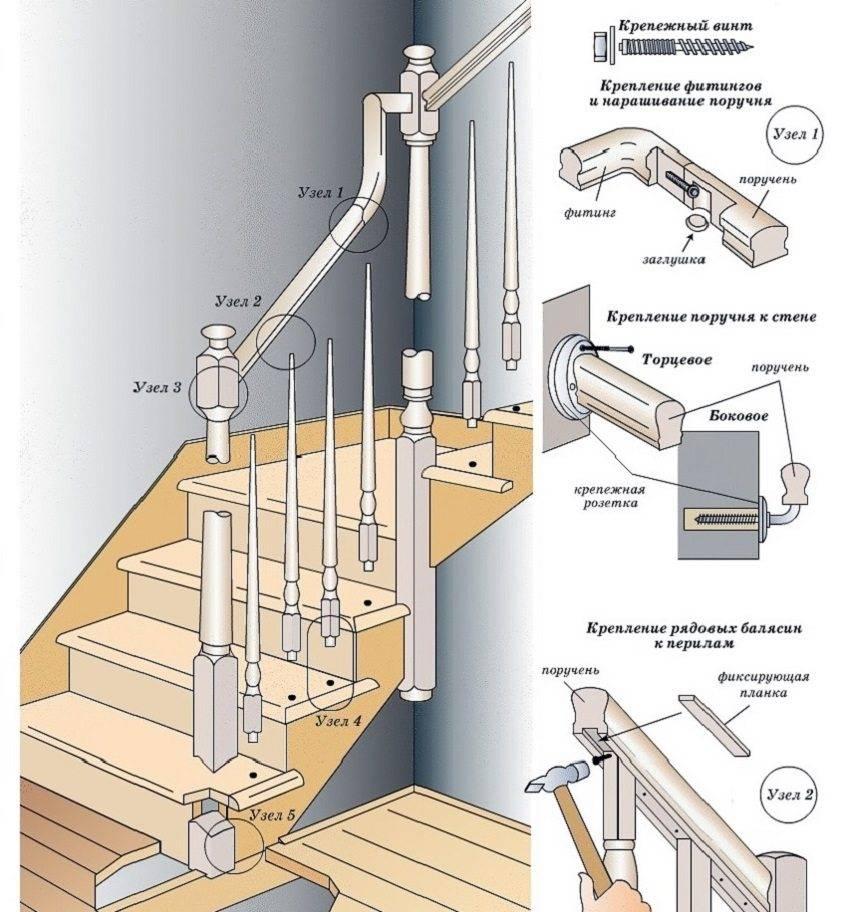 Как крепить балясины к ступеням и перилам: 6 способов