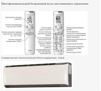 Сплит-системы sanyo настенные и бытовые кондиционеры sanyo (саньо)