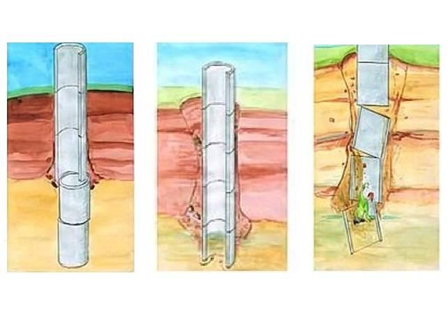 Плывун в скважине: видео-инструкция по монтажу своими руками, как пройти, избавиться, фото