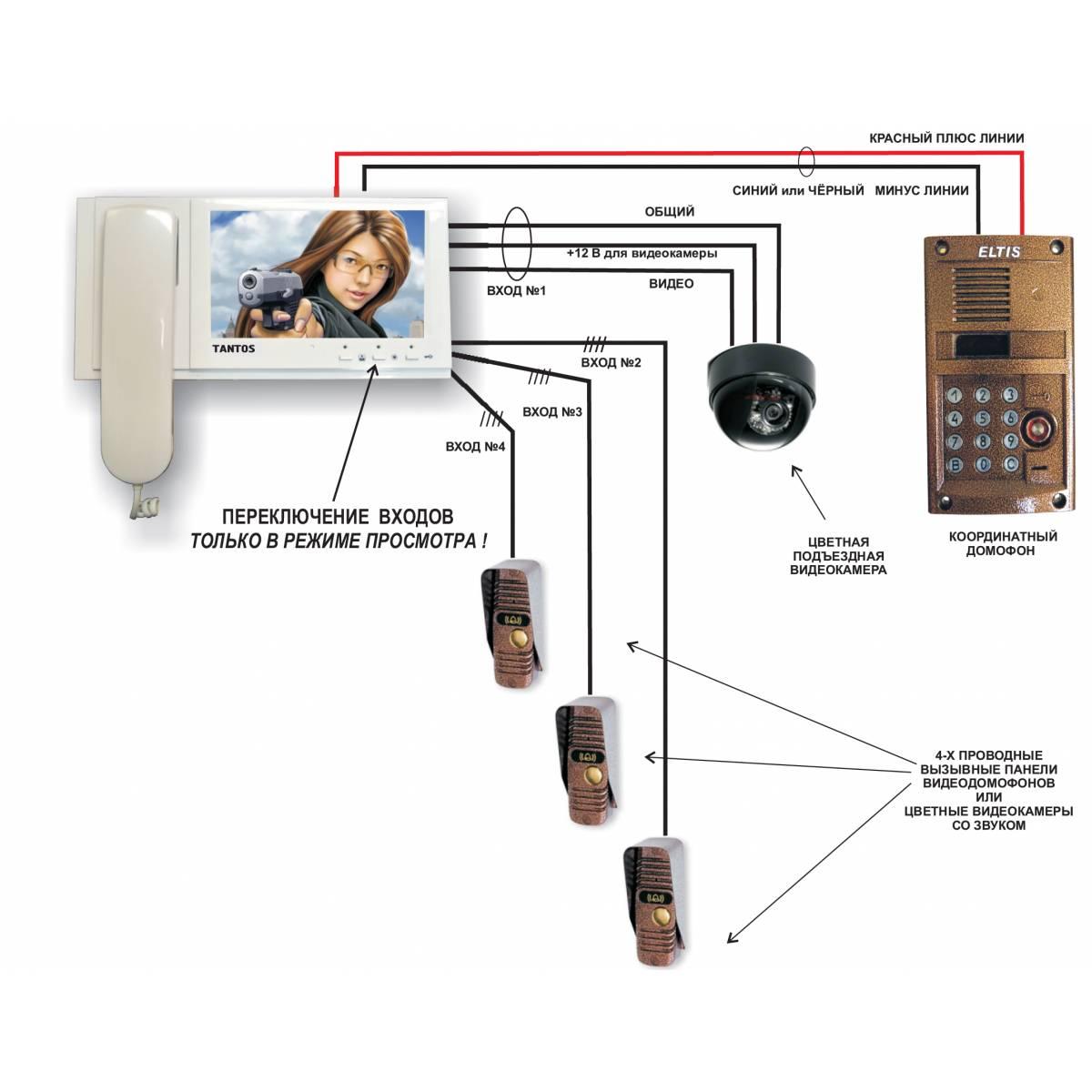 Как подключить домофон самостоятельно: схемы для работы в квартире