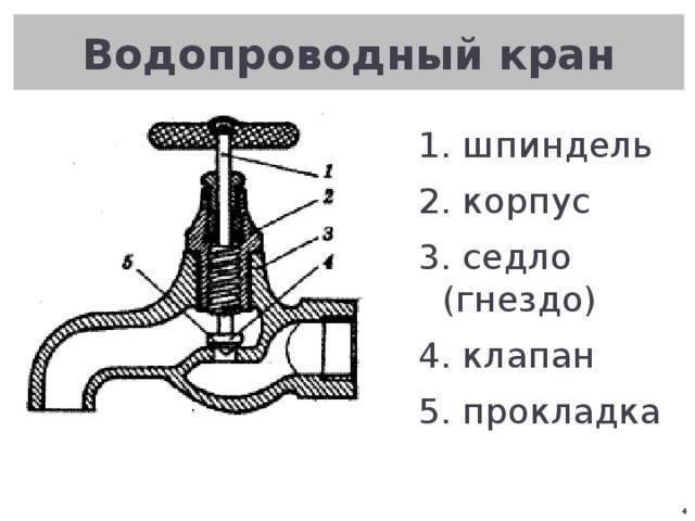 Латунные фитинги резьбовые для труб: описание