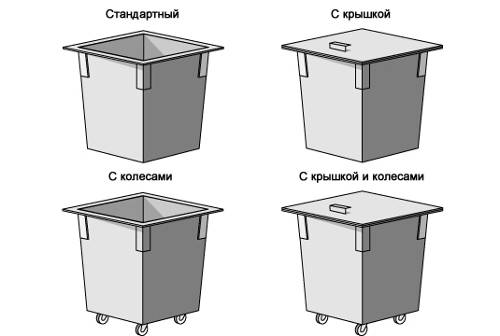 Бункер для мусора 8 куб — характеристика, параметры, для каких отходов
