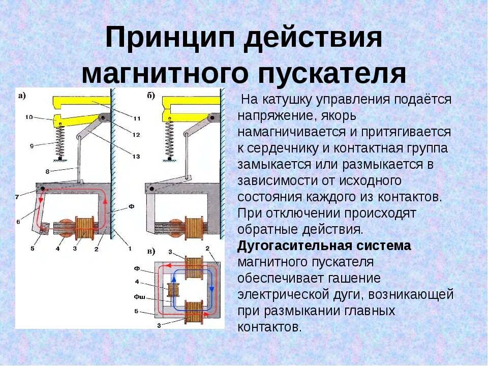 Принцип действия электротеплового реле