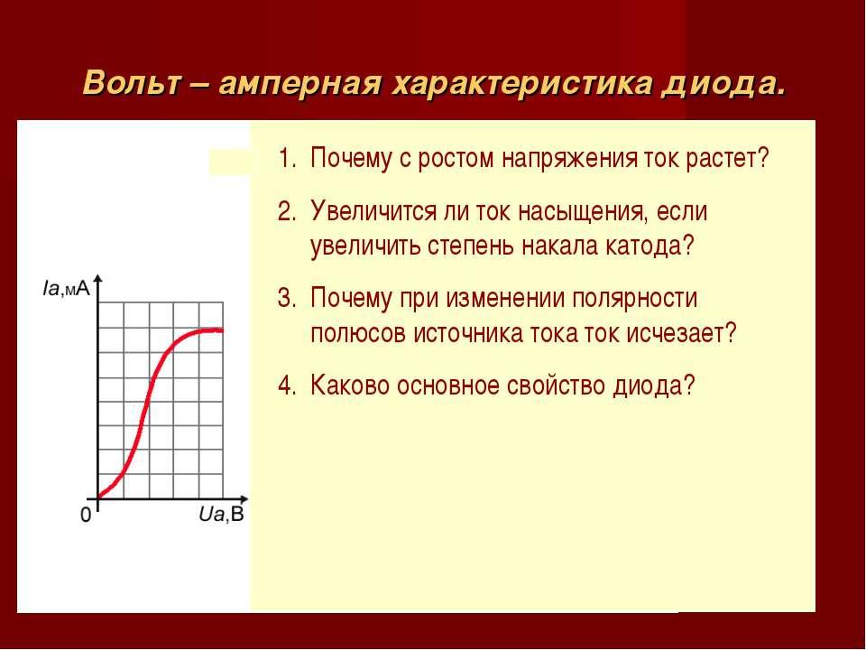 Виды и технические характеристики светодиодов