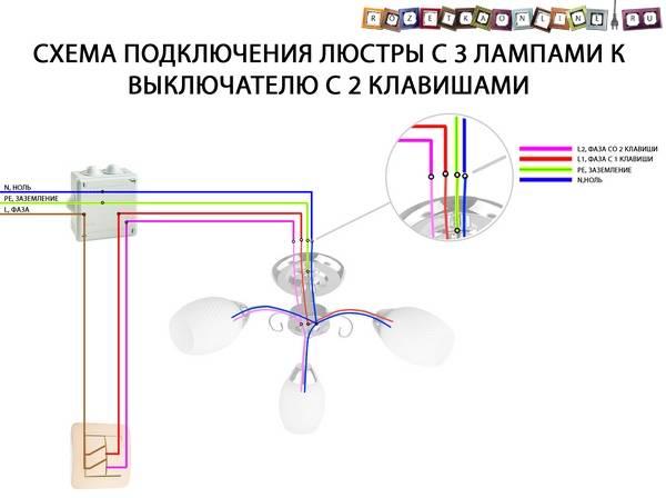 Как подключить многорожковую люстру, схемы подключения