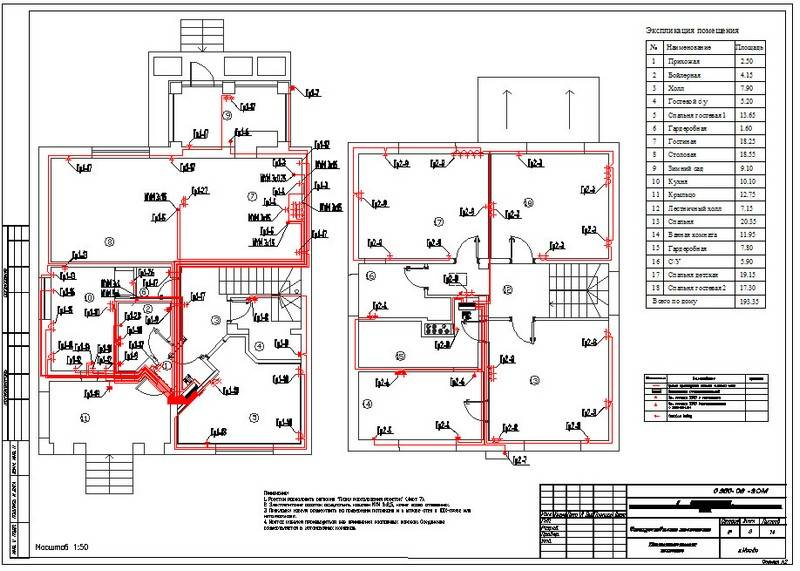 Схема щита для частного дома и квартиры на заказ.электрощиты. сборка и проектирование