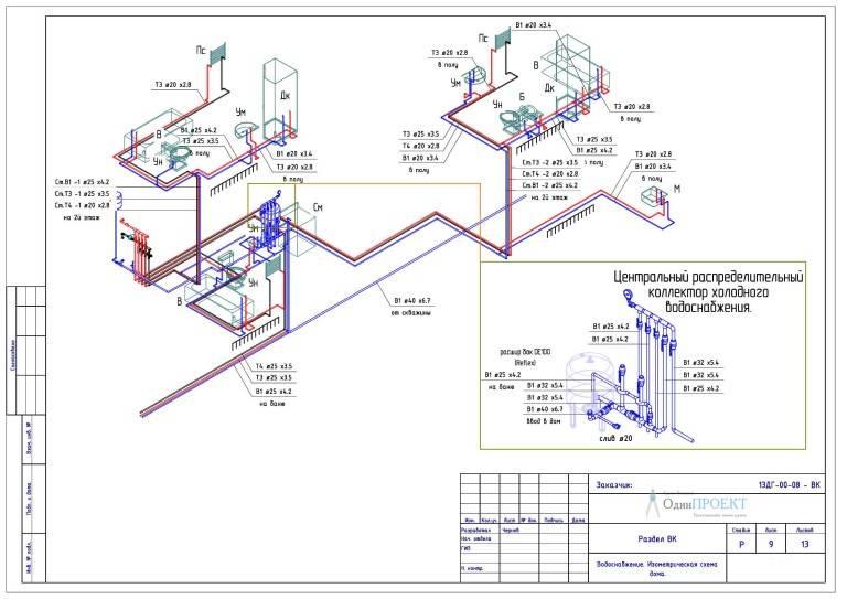Гвс многоэтажного жилого дома и схема теплоснабжения