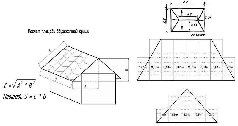 Расчет стропильной системы вальмовой крыши