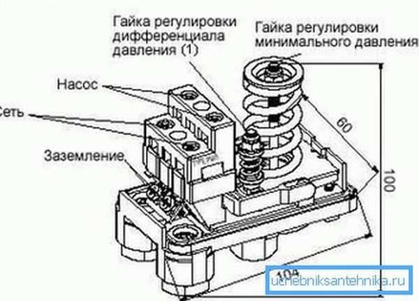 Реле давления воды для насоса: как настроить правильно, как регулировать электронную конструкцию, принцип работы продукта для протока