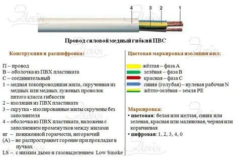 Описание провода пунп