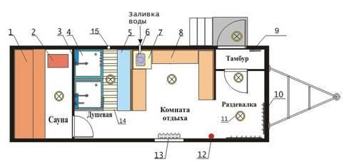 Планировка бани: подбор оптимальных размеров (6х6, 4х6, 3х4, 4х5, 5х5, 6х3, 3х5), выбор материалов и помещений (мойка, парилка)