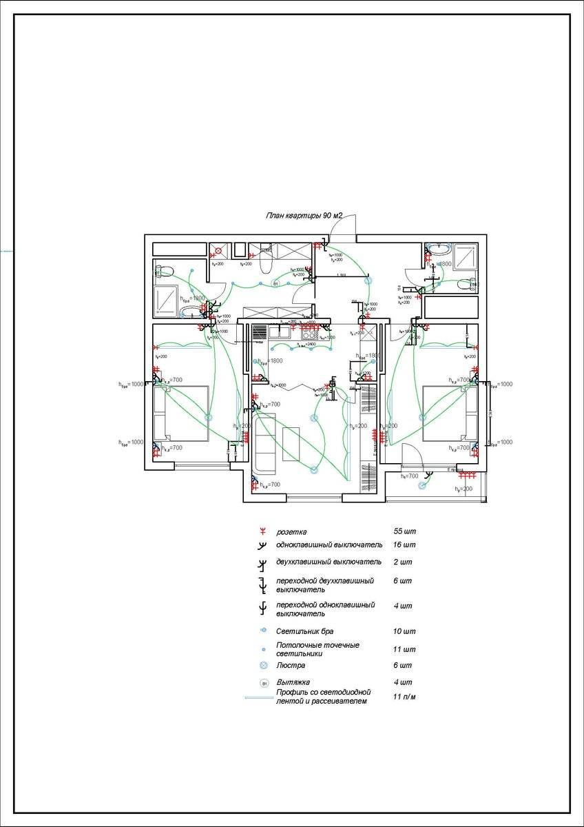 Как разрабатывается проект электроснабжения квартиры