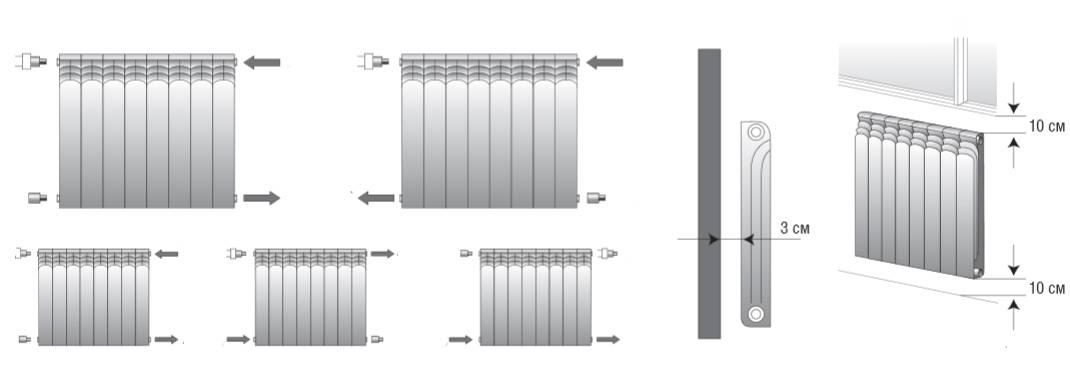 Допустимые размеры радиаторов отопления: чтобы отлично грели и хорошо вписывались в интерьер