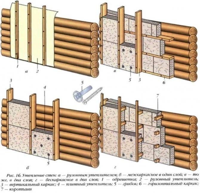 Как выбрать утеплитель для деревянного дома снаружи