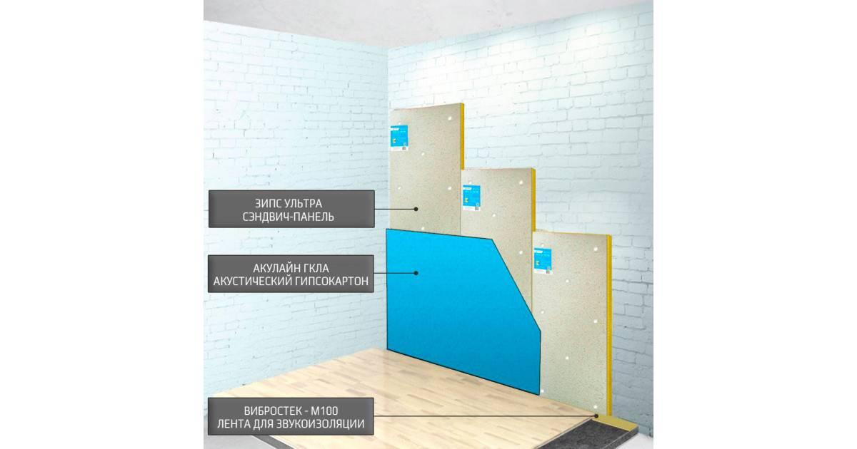 Если в вашем доме появился замечательный сосед: выбираем звукоизоляционные панели в квартиру