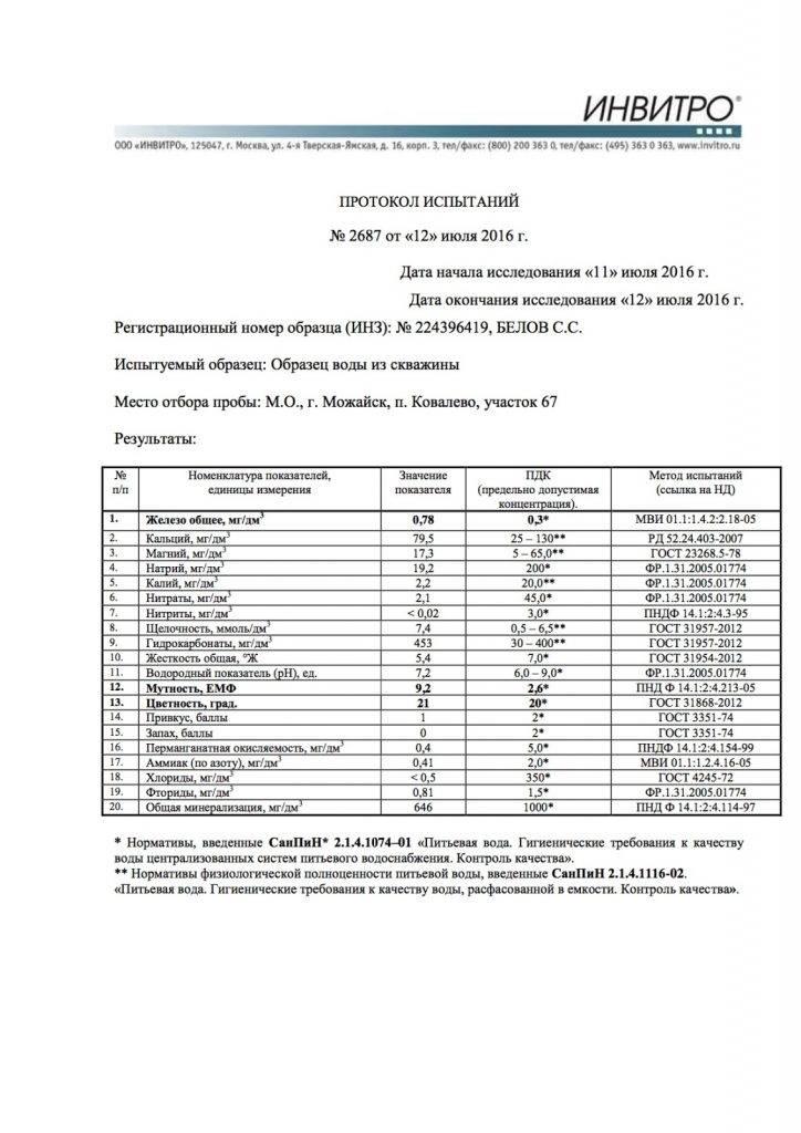 Анализ воды из колодца: проверка на пригодность для питья в лаборатории. как проверить ее в домашних условиях? как определить качество колодезной воды с помощью сахара?