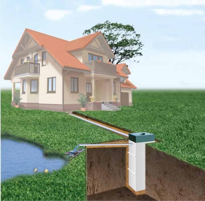Очистные сооружения канализации: локальные и ливневые