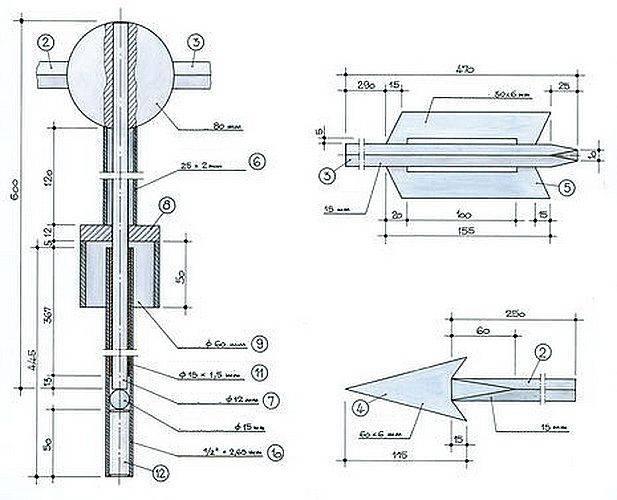 Как сделать флюгер с своими руками, в том числе эскизы, чертежи и пошаговая инструкция
