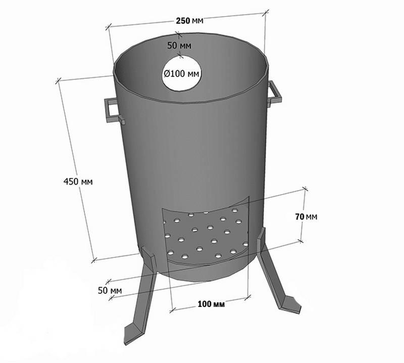 Печь для казана из металла своими руками: как по чертежу сварить простую печь