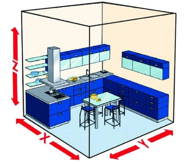 Как выбрать вытяжку для кухни: рекомендации zoom