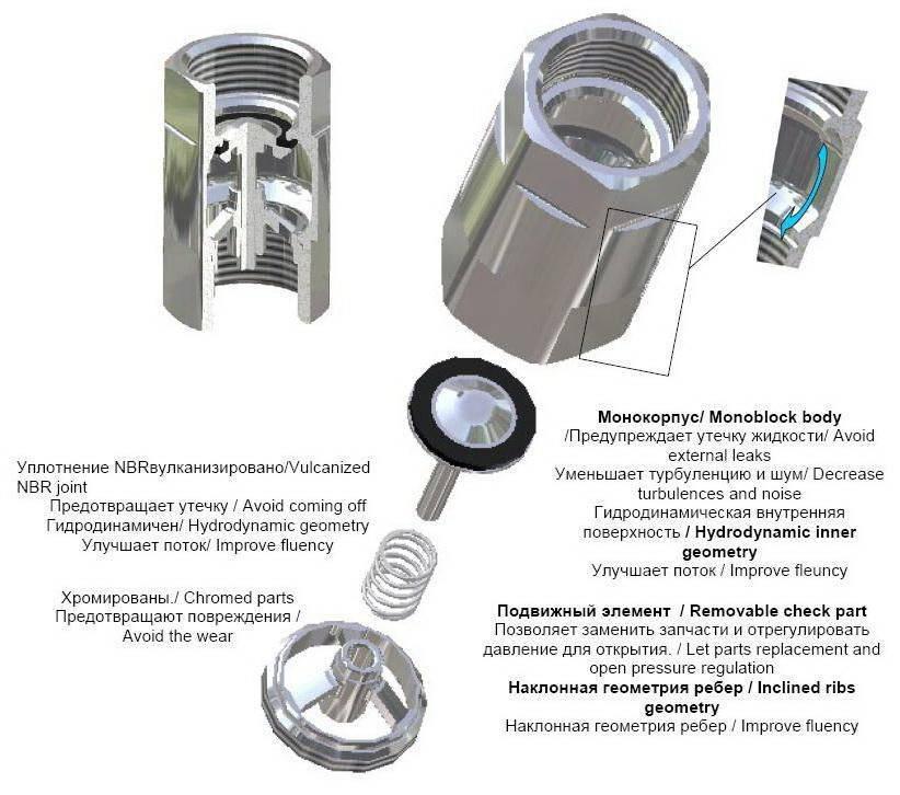 Обратный клапан для отопления: лепестковый, шариковый клапан в системе отопления, куда ставить на обратке, установка