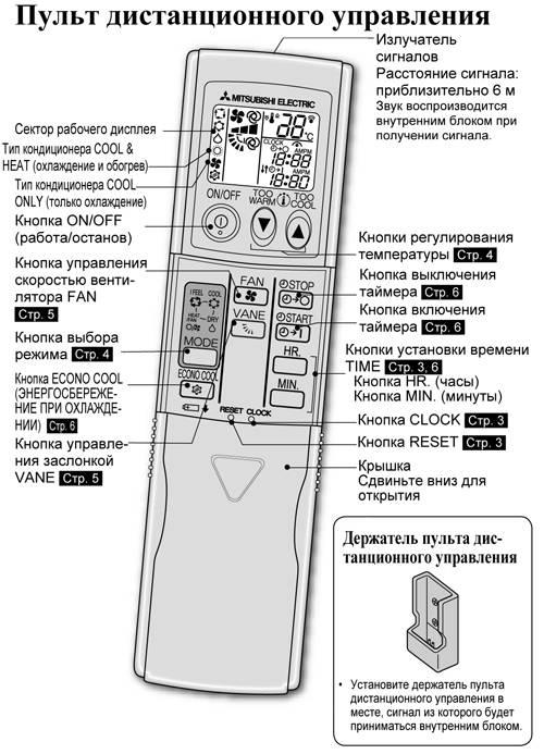 Кондиционер mitsubishi electric msz-ge22va - полное описание, фото, инструкции, отзывы, технические характеристики