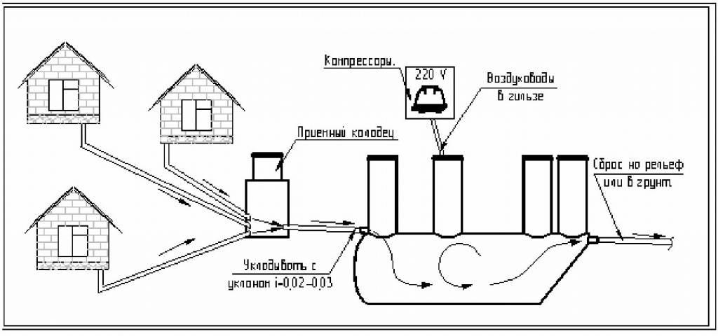 Трубы пнд для канализации: канализационные трубы для напорной канализации высокого давления, технические характеристики полиэтиленовых труб для внутренней канализации