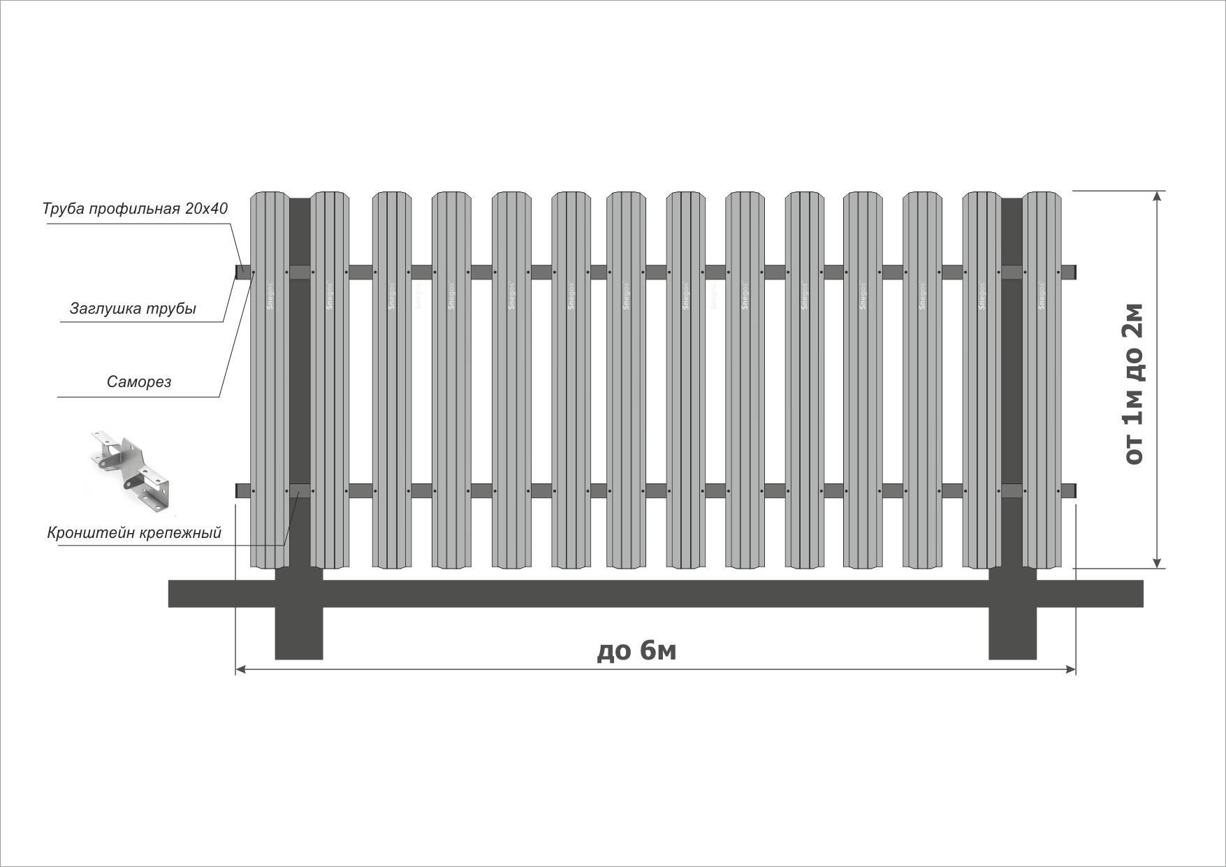 Установка заборов из металлического штакетника своими руками – детальная инструкция