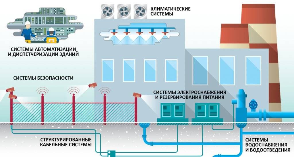 Автоматизация системы водоснабжения. курсовая работа (т). другое. 2012-07-13