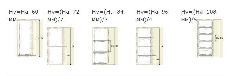 Как сделать расчет дверей шкафа-купе