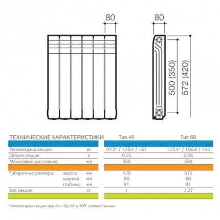 Биметаллические радиаторы отопления – что это такое, существующие виды, основные плюсы и минусы