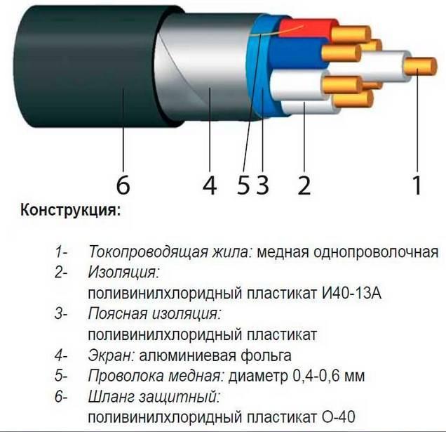 Кабель пунп технические характеристики, пугнп аналог