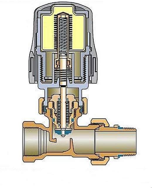 Терморегуляторы для радиаторов отопления: виды, как выбрать и установить