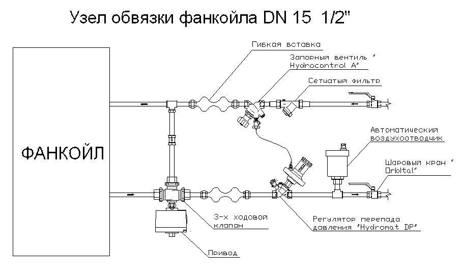 Схема подключение 4 х трубного фанкойла я. грамотный монтаж фанкойлов: особенности и нюансы