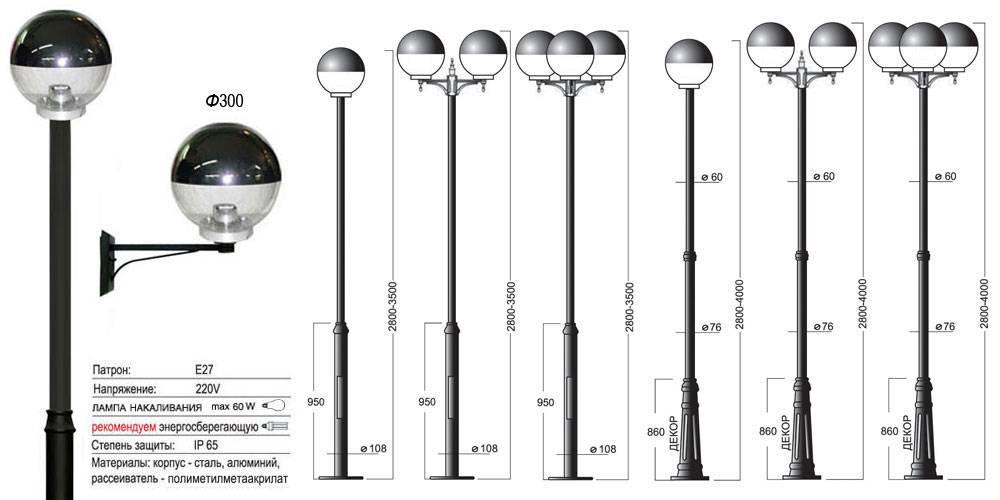 Какое должно быть расстояние между фонарными столбами?
