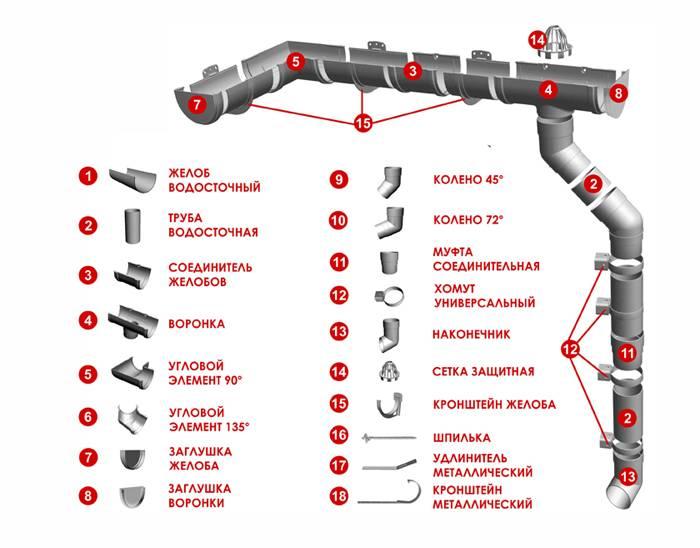 Лестница канализационная: л1, кл1, вес и гост на металлические лестницы