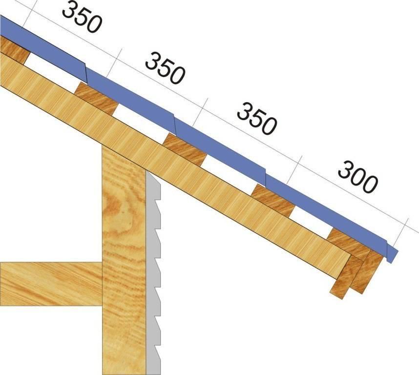 Обрешетка под металлочерепицу: как рассчитать шаг, устройство кровли из металлочерепицы по деревянной ендове, как правильно сделать монтаж контробрешетки