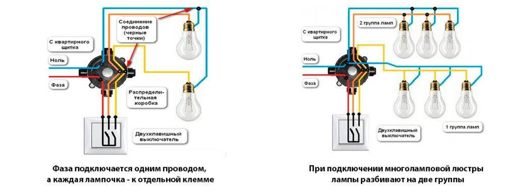 Выключатель: разновидности наружных и внутренних электрических приборов, аппараты для управления светом дома