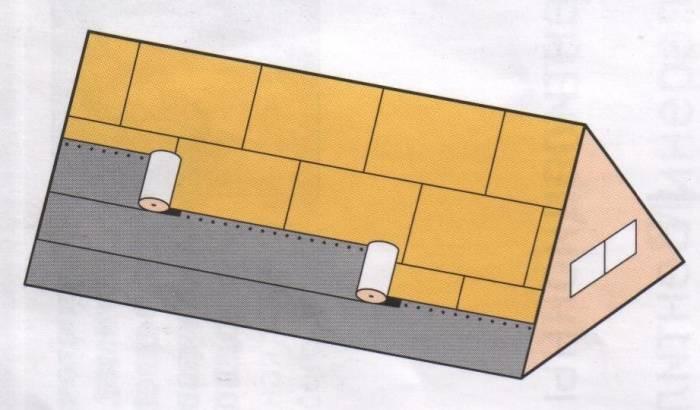 Подкладочный ковер под гибкую черепицу
