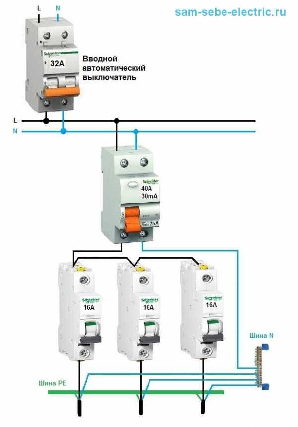 Для чего нужен дифавтомат, и какой принцип его работы разного типа: чем отличается, устройство и схема