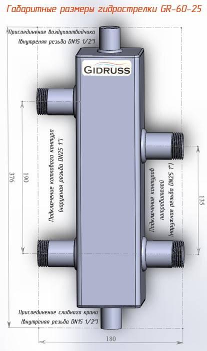Что такое гидрострелка: принцип работы, назначение и расчеты диаметров