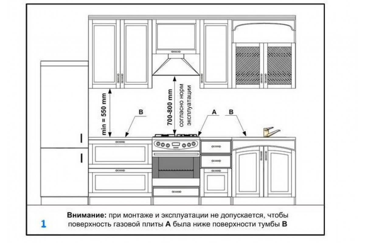 Подбираем оптимальное расстояние между плитой и вытяжкой в соответствии с нормами и стандартами