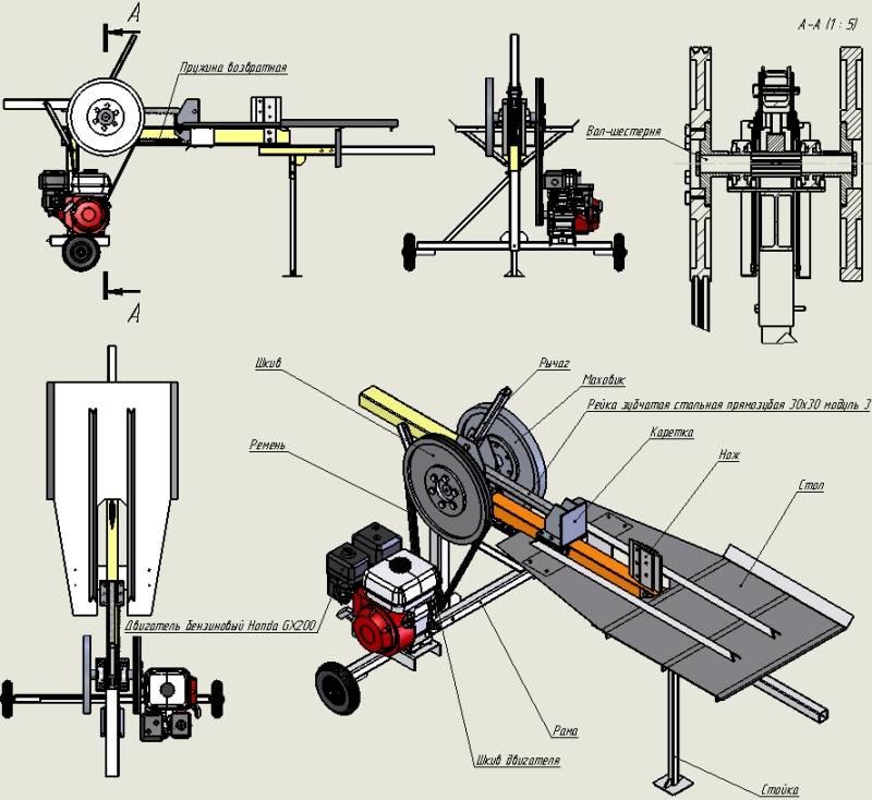 Дровокол своими руками самодельный механический – идеи и пошаговые инструкции