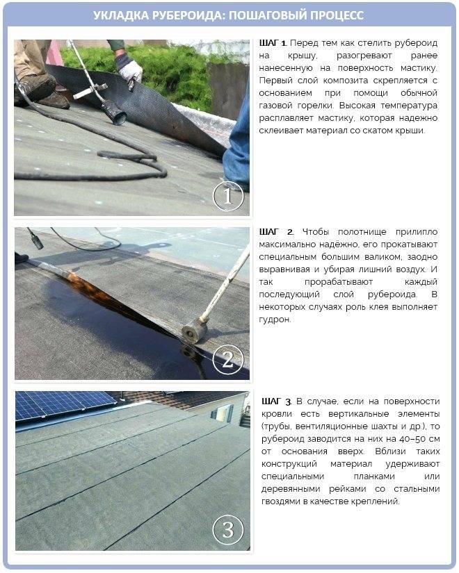 Покрытие крыши рубероидом - основные правила